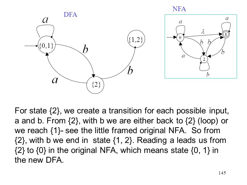 145 For state {2}, we create a transition for each possible input, a and b.