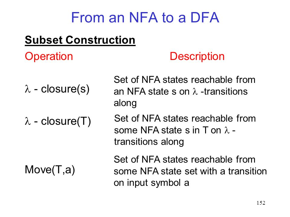 152 From an NFA to a DFA Subset Construction Operation Description - closure(s) - closure(T) Move(T,a) Set of NFA states reachable from an NFA state s on -transitions along Set of NFA states reachable from some NFA state s in T on - transitions along Set of NFA states reachable from some NFA state set with a transition on input symbol a