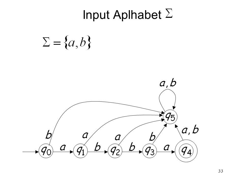 33 Input Aplhabet
