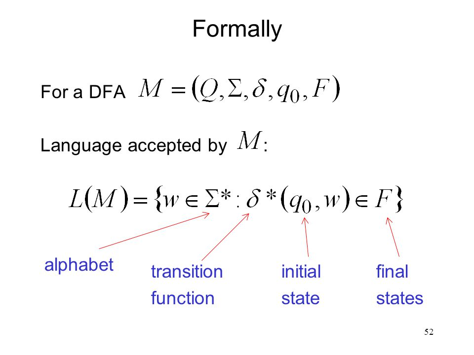 52 Formally For a DFA Language accepted by : alphabet transition function initial state final states