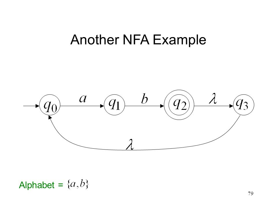 79 Another NFA Example Alphabet =
