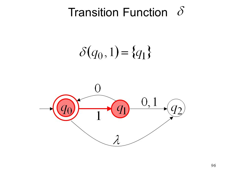 96 Transition Function