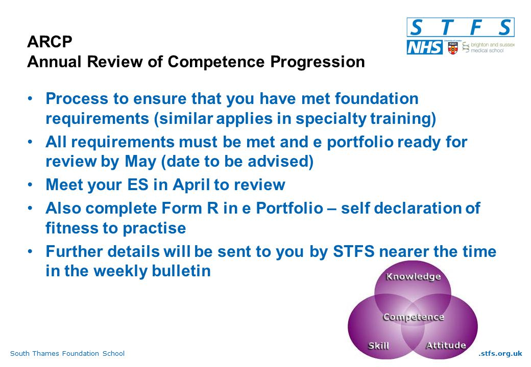 South Thames Foundation Schoolwww.stfs.org.uk ARCP Annual Review of Competence Progression Process to ensure that you have met foundation requirements (similar applies in specialty training) All requirements must be met and e portfolio ready for review by May (date to be advised) Meet your ES in April to review Also complete Form R in e Portfolio – self declaration of fitness to practise Further details will be sent to you by STFS nearer the time in the weekly bulletin