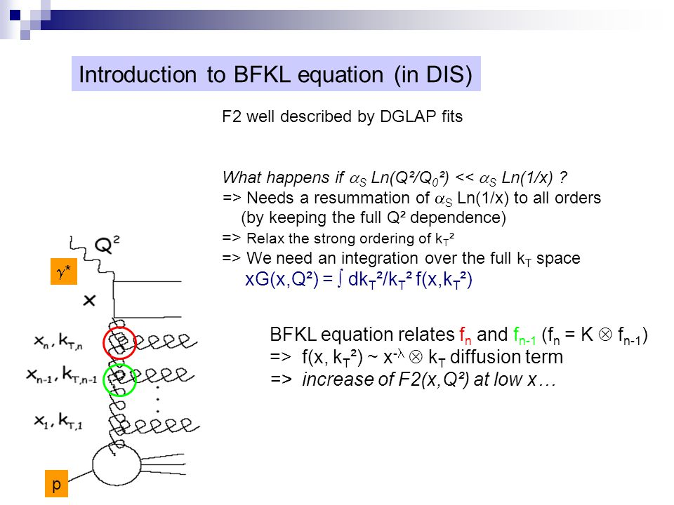 F2 well described by DGLAP fits What happens if  S Ln(Q²/Q 0 ²) <<  S Ln(1/x) .