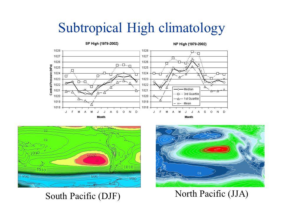 V d – Meridional Divergent Wind at 200 hPa & SLP @ pt-11 correlations (CW: 4, 2, 0, -2, -4d)