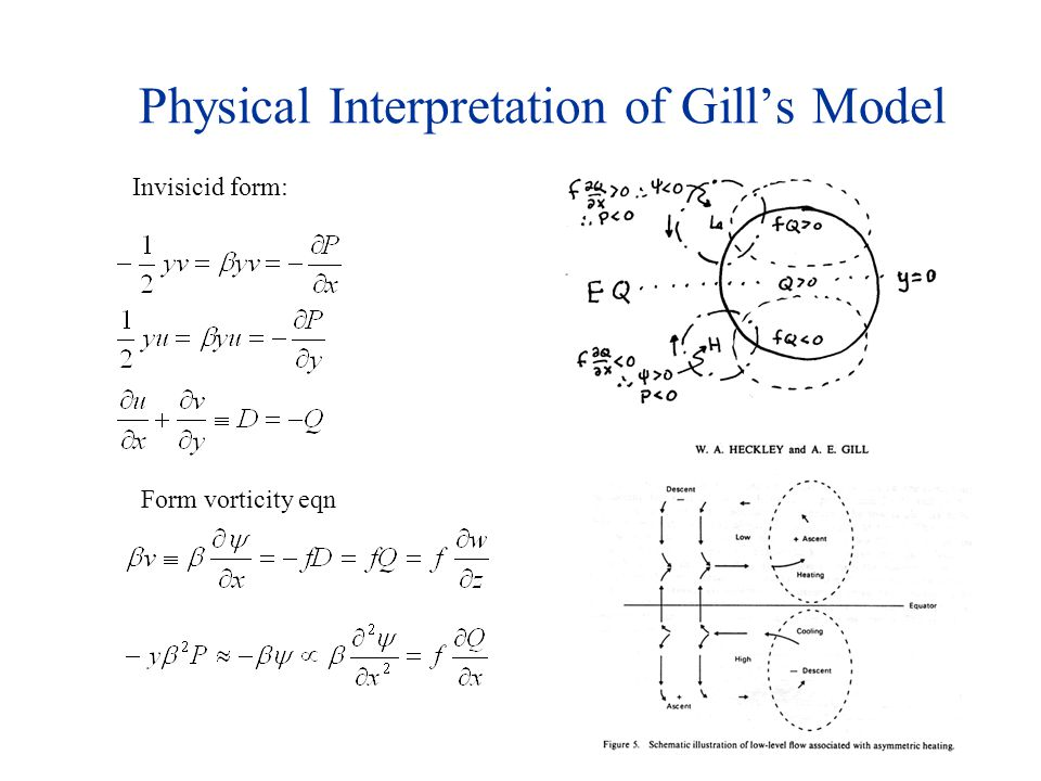 Rossby Wave Mechanism deduced from Gill's Tropical Circulation Model