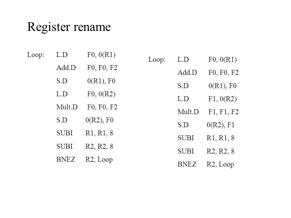 Loop: L.D F0, 0(R1) Add.D F0, F0, F2 S.D 0(R1), F0 L.D F0, 0(R2) Mult.D F0, F0, F2 S.D0(R2), F0 SUBIR1, R1, 8 SUBIR2, R2, 8 BNEZR2, Loop Loop: L.D F0, 0(R1) Add.D F0, F0, F2 S.D 0(R1), F0 L.D F1, 0(R2) Mult.D F1, F1, F2 S.D0(R2), F1 SUBIR1, R1, 8 SUBIR2, R2, 8 BNEZR2, Loop Register rename