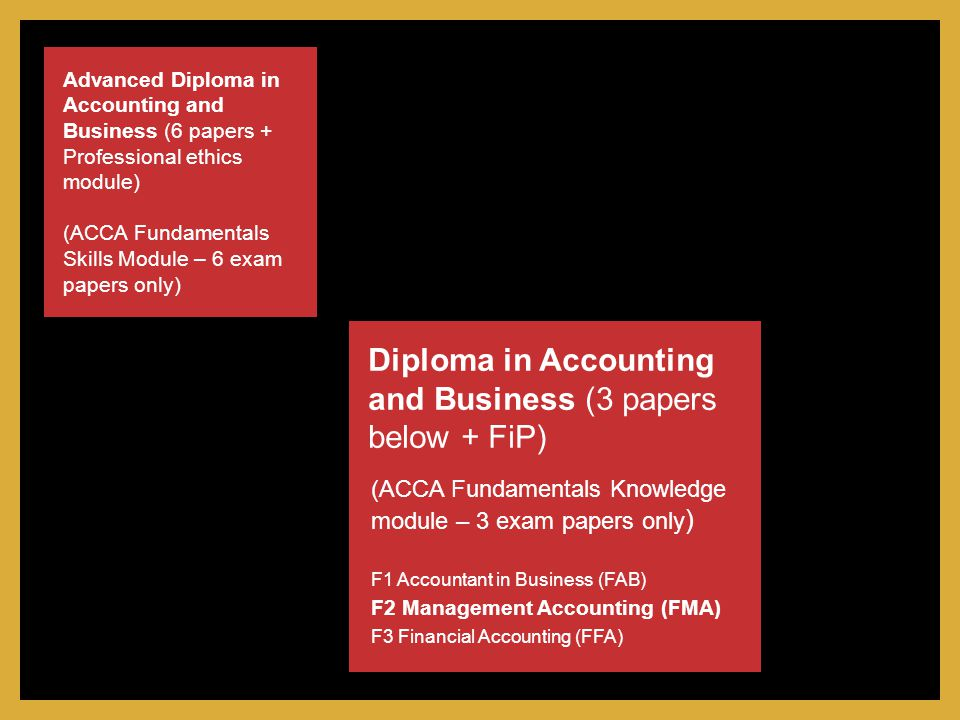 Diploma in Accounting and Business (3 papers below + FiP) (ACCA Fundamentals Knowledge module – 3 exam papers only ) F1 Accountant in Business (FAB) F2 Management Accounting (FMA) F3 Financial Accounting (FFA) Advanced Diploma in Accounting and Business (6 papers + Professional ethics module) (ACCA Fundamentals Skills Module – 6 exam papers only)