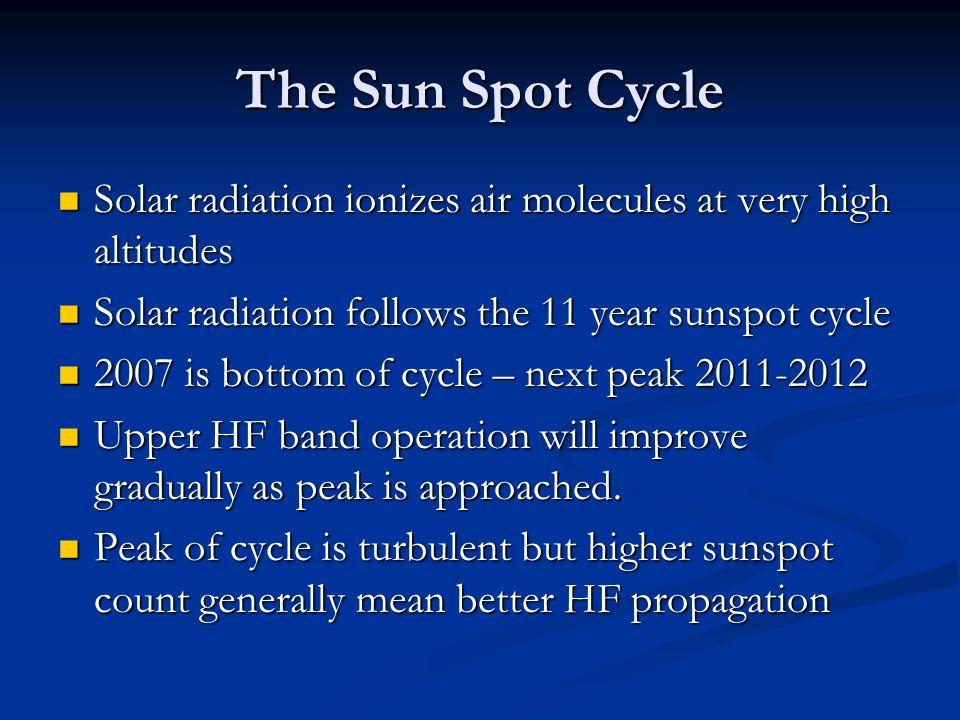 The Sun Spot Cycle Solar radiation ionizes air molecules at very high altitudes Solar radiation ionizes air molecules at very high altitudes Solar rad
