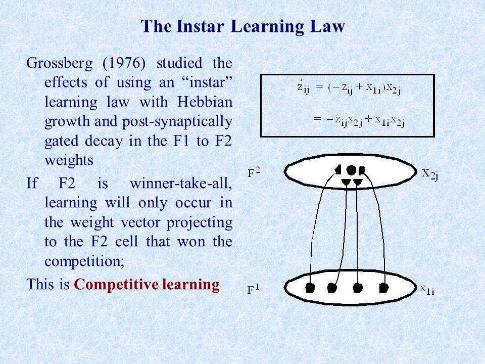 The Instar Learning Law Grossberg (1976) studied the effects of using an instar learning law with Hebbian growth and post-synaptically gated decay in the F1 to F2 weights If F2 is winner-take-all, learning will only occur in the weight vector projecting to the F2 cell that won the competition; This is Competitive learning