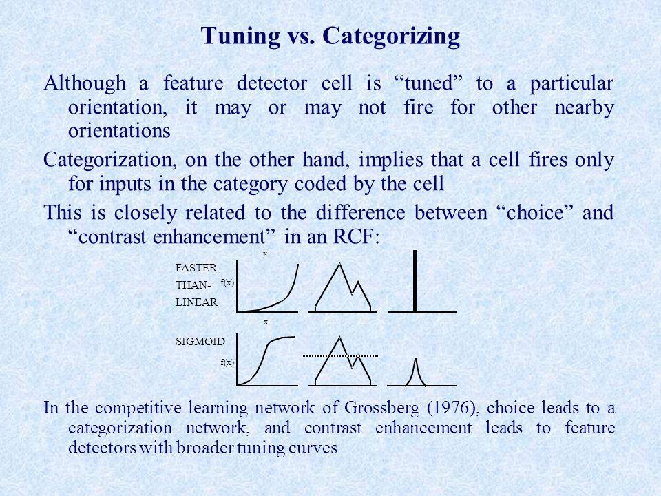 Tuning vs.