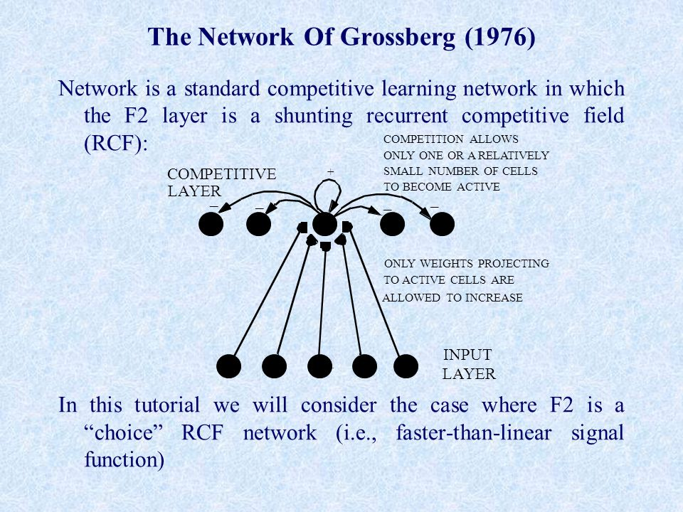 The Network Of Grossberg (1976) Network is a standard competitive learning network in which the F2 layer is a shunting recurrent competitive field (RCF): In this tutorial we will consider the case where F2 is a choice RCF network (i.e., faster-than-linear signal function) COMPETITION ALLOWS ONLY ONE OR A RELATIVELY SMALL NUMBER OF CELLS TO BECOME ACTIVE ONLY WEIGHTS PROJECTING TO ACTIVE CELLS ARE ALLOWED TO INCREASE INPUT LAYER COMPETITIVE +