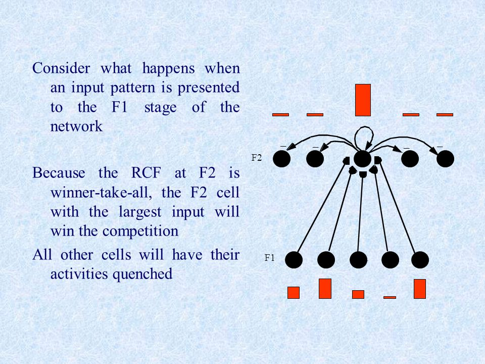 Consider what happens when an input pattern is presented to the F1 stage of the network Because the RCF at F2 is winner-take-all, the F2 cell with the largest input will win the competition All other cells will have their activities quenched _ _ _ _ F2 F1