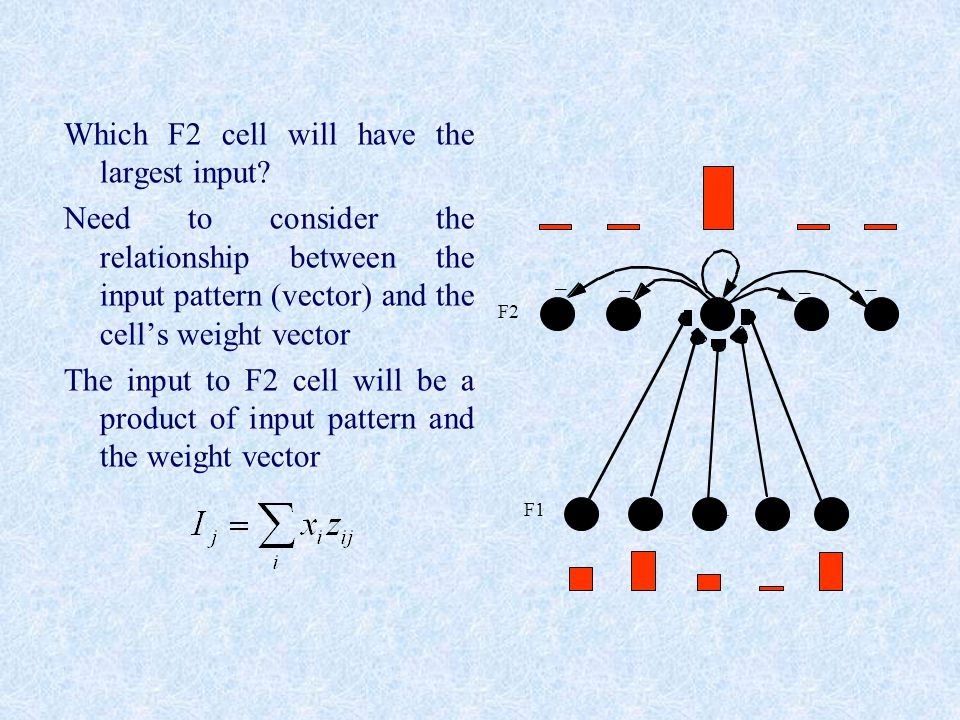 Then, with instar learning and a choice network at F2, you are guaranteed that the initial partitions will not be recoded, and the weight vectors will eventually enter the convex hull of the subset of input patterns that it codes.