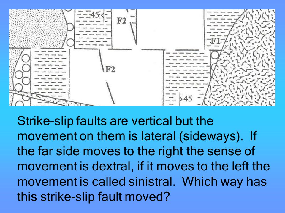 Faults Strike-slip faults are vertical but the movement on them is lateral (sideways). If the far side moves to the right the sense of movement is dex
