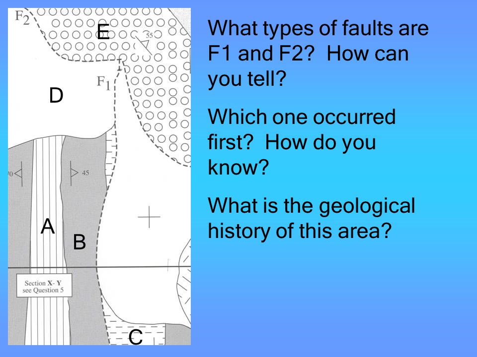 Faults What types of faults are F1 and F2? How can you tell? Which one occurred first? How do you know? What is the geological history of this area? A