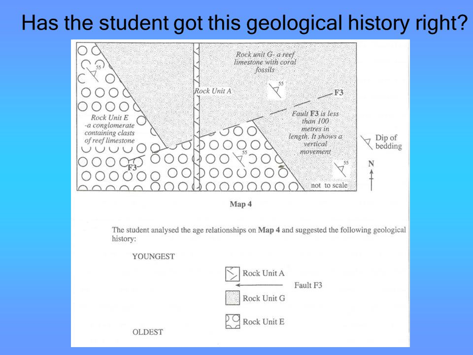 Has the student got this geological history right?