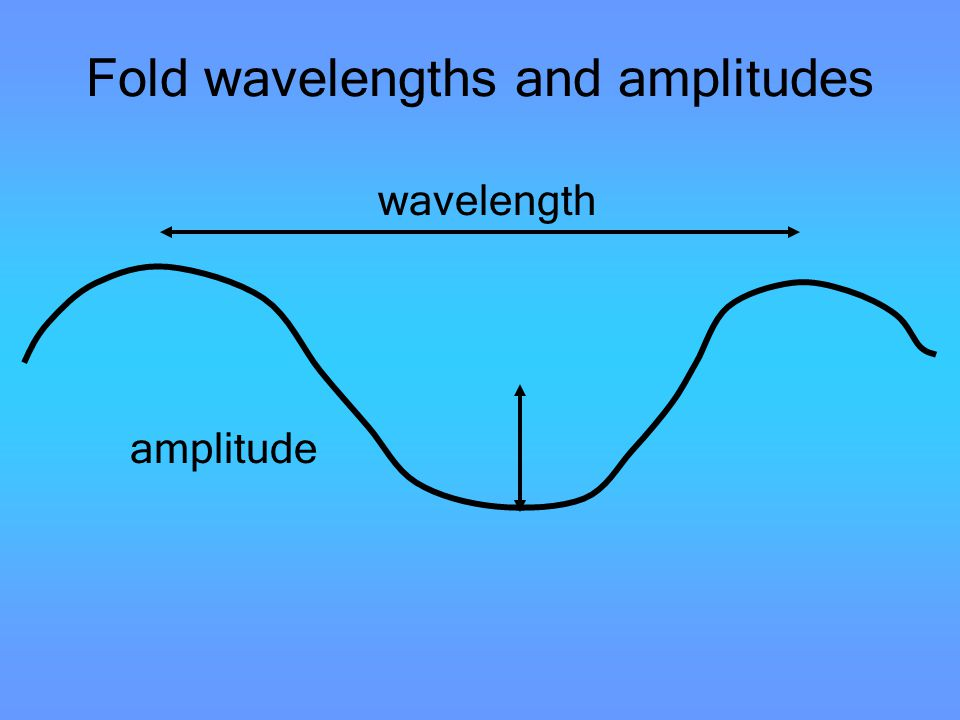 Fold wavelengths and amplitudes wavelength amplitude