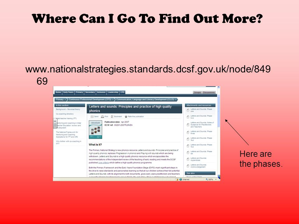 www.nationalstrategies.standards.dcsf.gov.uk/node/849 69 Here are the phases.