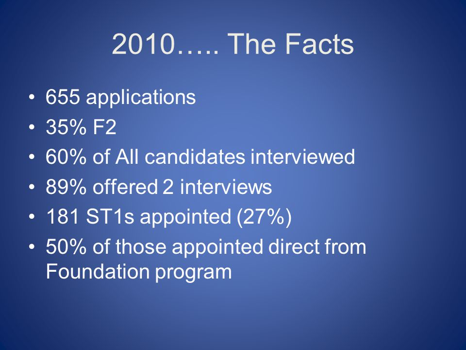 2010….. The Facts 655 applications 35% F2 60% of All candidates interviewed 89% offered 2 interviews 181 ST1s appointed (27%) 50% of those appointed d