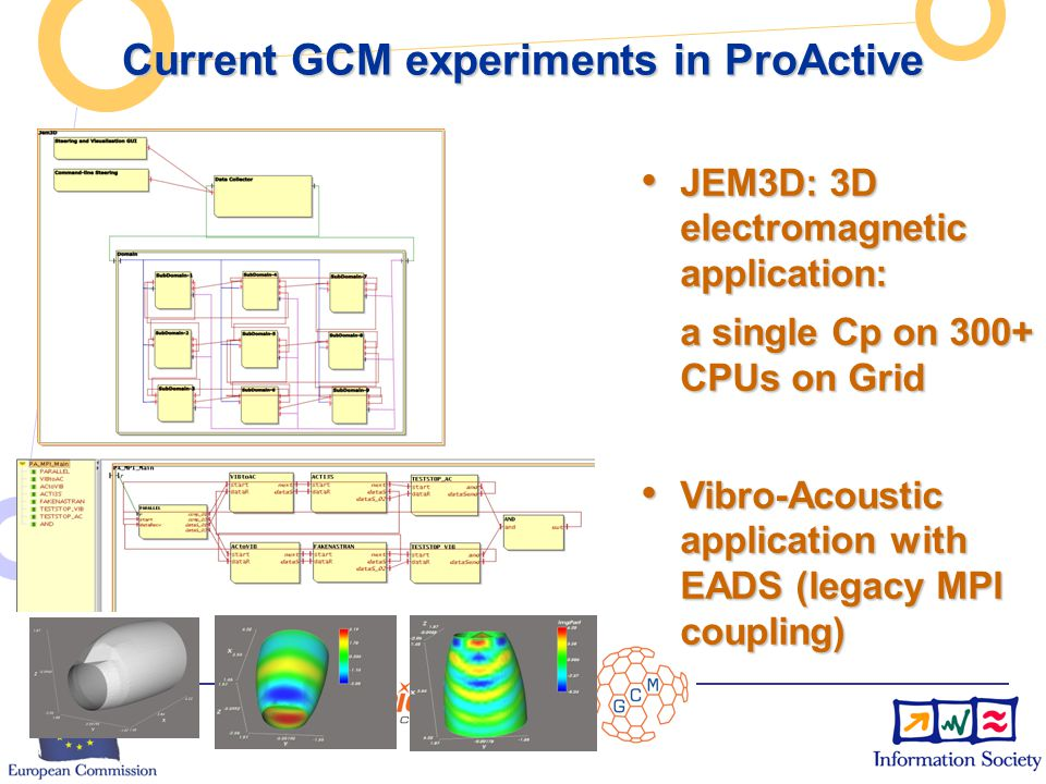 European Commission Directorate-General Information Society Unit F2 – Grid Technologies Status of GCM in ProActive Partial implementation: Partial implementation:  ADL schema, API, Multicast, Gathercast, …  Component GUI (prototype) Distributed components for various applications: Distributed components for various applications:  Numerical, Legacy, … On-going experiments: On-going experiments:  up to 300+ CPUs