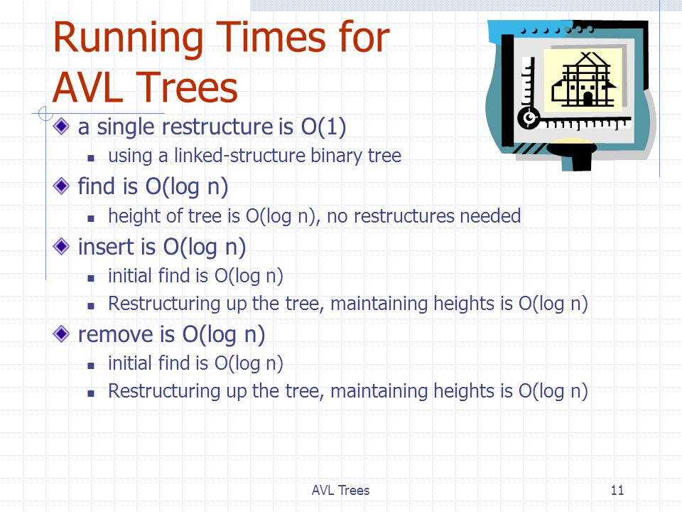 AVL Trees11 Running Times for AVL Trees a single restructure is O(1) using a linked-structure binary tree find is O(log n) height of tree is O(log n), no restructures needed insert is O(log n) initial find is O(log n) Restructuring up the tree, maintaining heights is O(log n) remove is O(log n) initial find is O(log n) Restructuring up the tree, maintaining heights is O(log n)