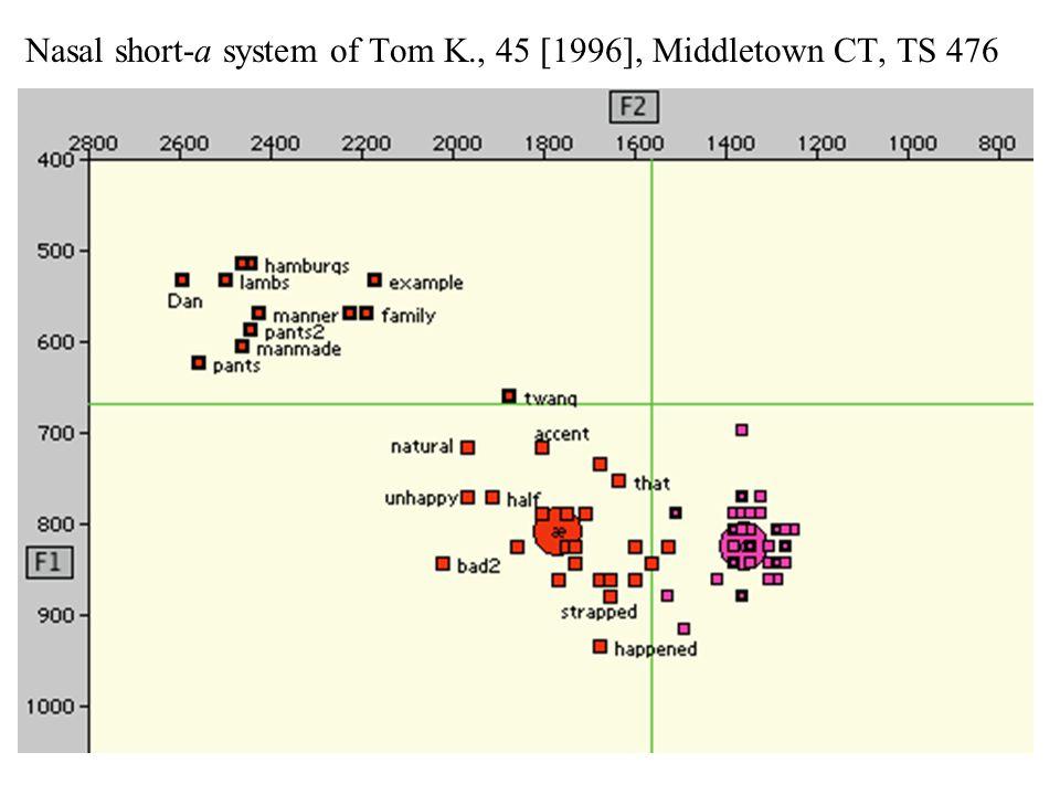Nasal short-a system of Tom K., 45 [1996], Middletown CT, TS 476