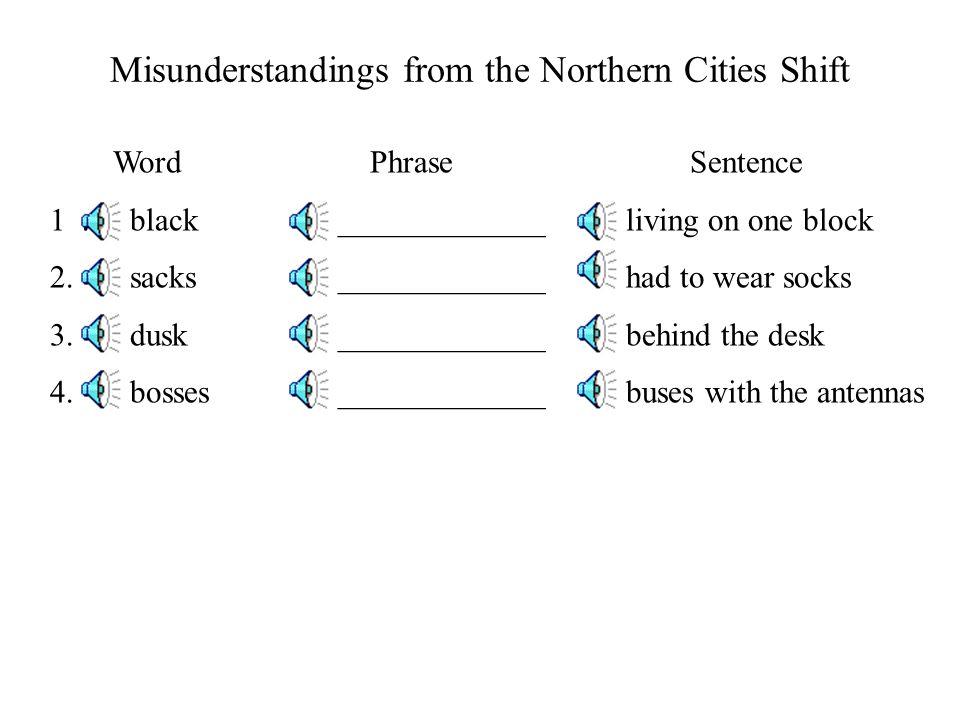 Word Phrase Sentence 1. black_____________living on one block 2. sacks_____________had to wear socks 3. dusk_____________behind the desk 4. bosses____