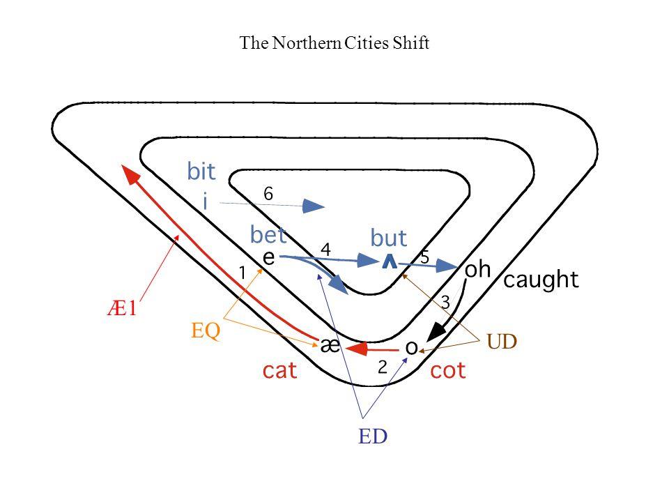 The Northern Cities Shift ED Æ1 UD EQ