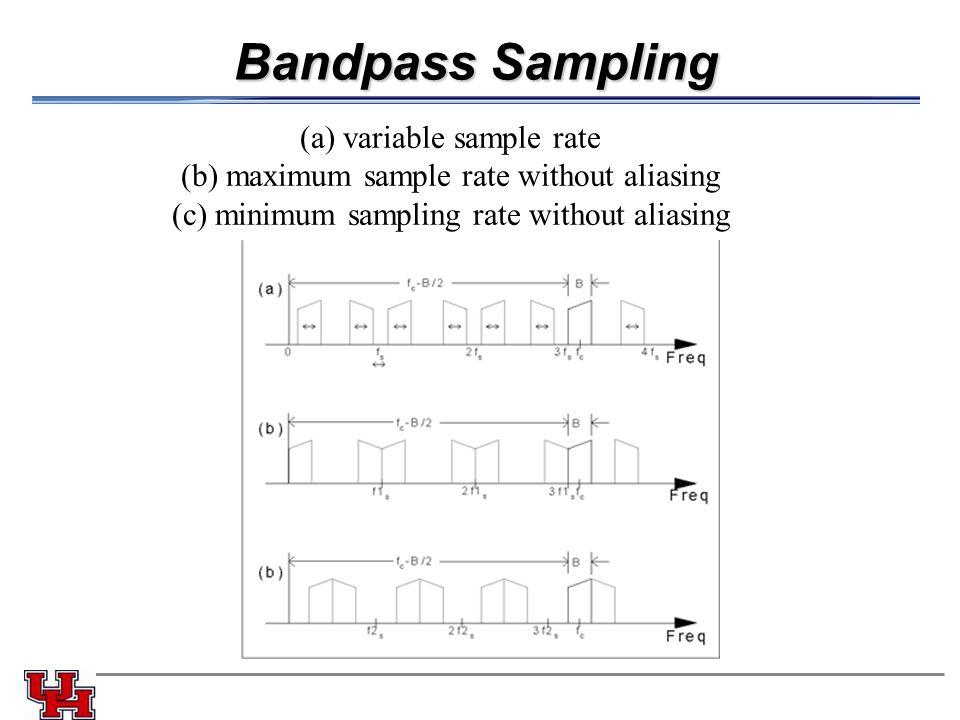 Bandpass Sampling (a) variable sample rate (b) maximum sample rate without aliasing (c) minimum sampling rate without aliasing