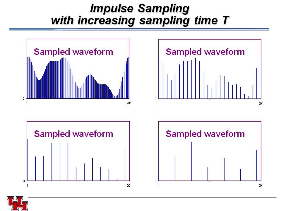 Impulse Sampling with increasing sampling time T