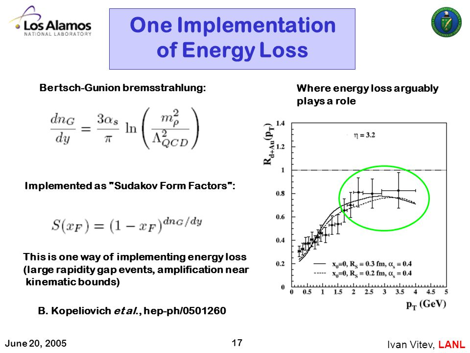 June 20, 2005 17 One Implementation of Energy Loss Ivan Vitev, LANL Where energy loss arguably plays a role Bertsch-Gunion bremsstrahlung: Implemented