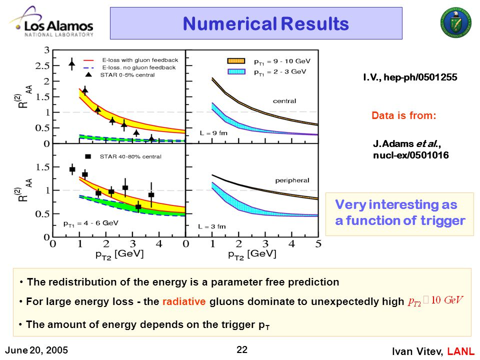 June 20, 2005 22 Numerical Results Ivan Vitev, LANL Data is from: J.Adams et al., nucl-ex/0501016 I.V., hep-ph/0501255 For large energy loss - the radiative gluons dominate to unexpectedly high The redistribution of the energy is a parameter free prediction The amount of energy depends on the trigger p T Very interesting as a function of trigger