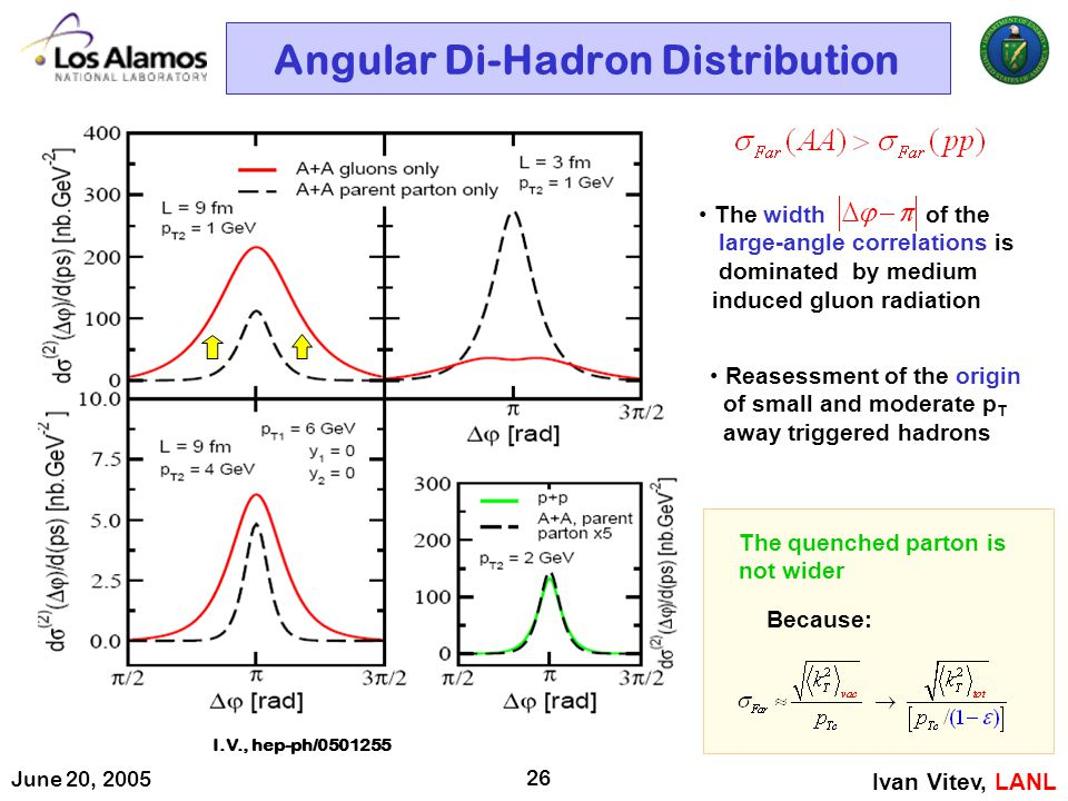 June 20, 2005 26 Angular Di-Hadron Distribution Ivan Vitev, LANL Because: The width of the large-angle correlations is dominated by medium induced glu