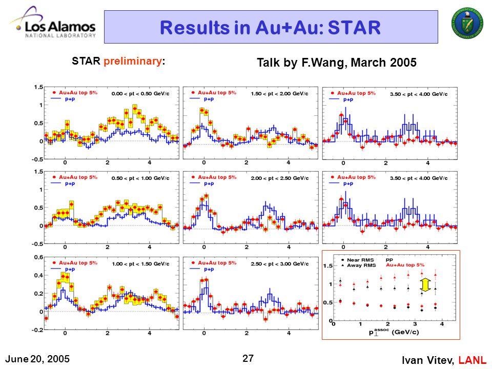 June 20, 2005 27 Results in Au+Au: STAR Ivan Vitev, LANL STAR preliminary: Talk by F.Wang, March 2005