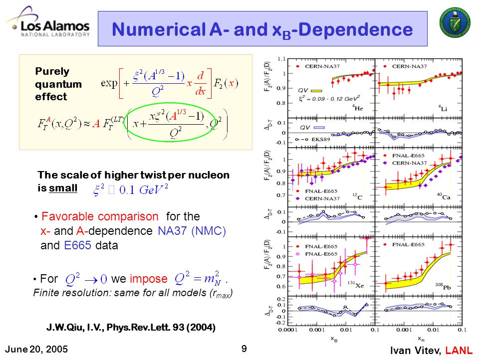 June 20, 2005 9 Numerical Results J.W.Qiu, I.V., Phys.Rev.Lett. 93 (2004) Favorable comparison for the x- and A-dependence NA37 (NMC) and E665 data Fo