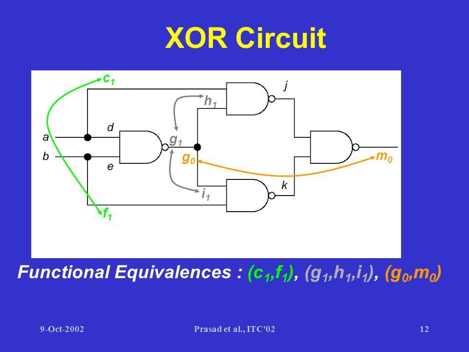 9-Oct-2002Prasad et al., ITC 0212 XOR Circuit Functional Equivalences : (c 1,f 1 ), (g 1,h 1,i 1 ), (g 0,m 0 ) c1c1 f1f1 g1g1 h1h1 i1i1 g0g0 m0m0