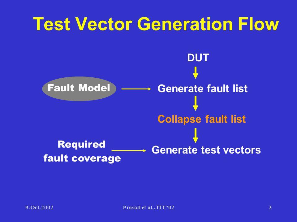 9-Oct-2002Prasad et al., ITC 023 Test Vector Generation Flow DUT Generate fault list Collapse fault list Generate test vectors Fault Model Required fault coverage