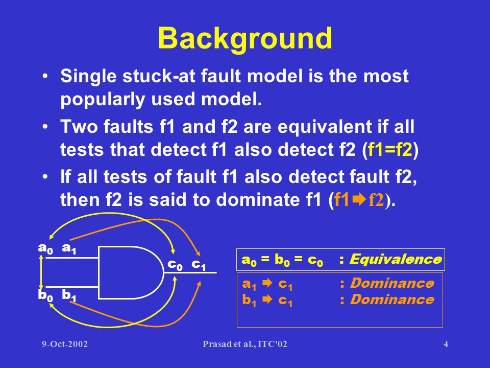 9-Oct-2002Prasad et al., ITC 024 Background Single stuck-at fault model is the most popularly used model.