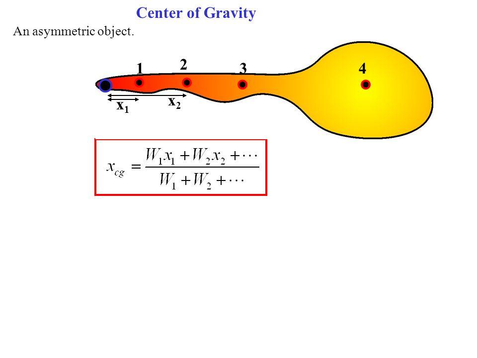 An asymmetric object. Center of Gravity 1 2 34 x1x1 x2x2