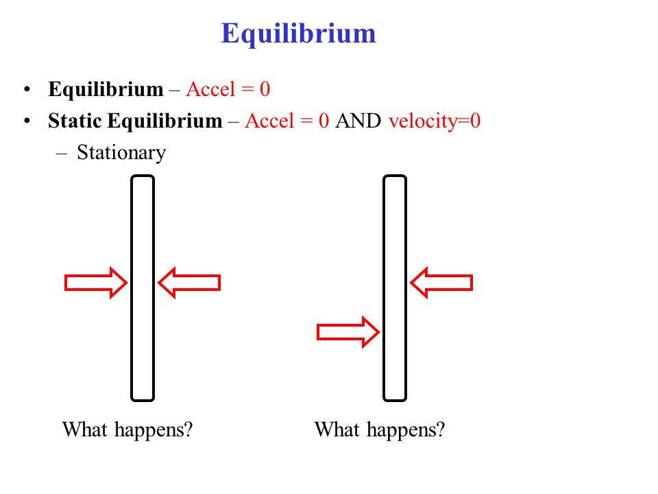 Equilibrium Equilibrium – Accel = 0 Static Equilibrium – Accel = 0 AND velocity=0 –Stationary What happens?