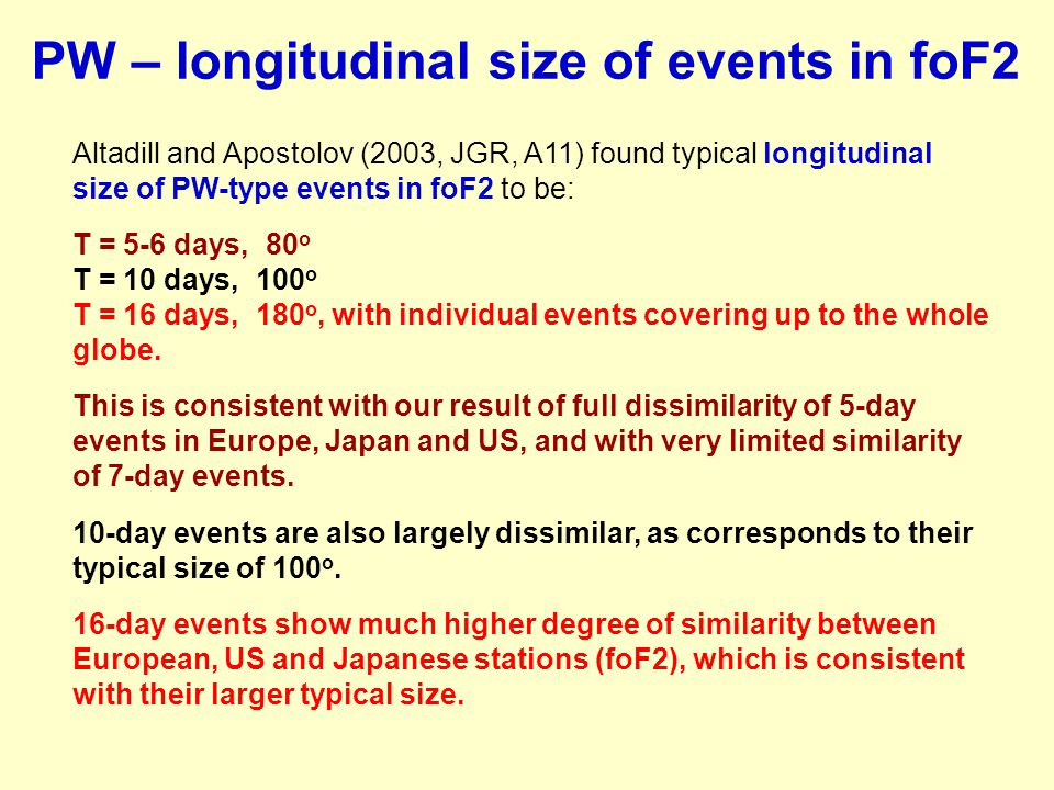 PW – longitudinal size of events in foF2 Altadill and Apostolov (2003, JGR, A11) found typical longitudinal size of PW-type events in foF2 to be: T =