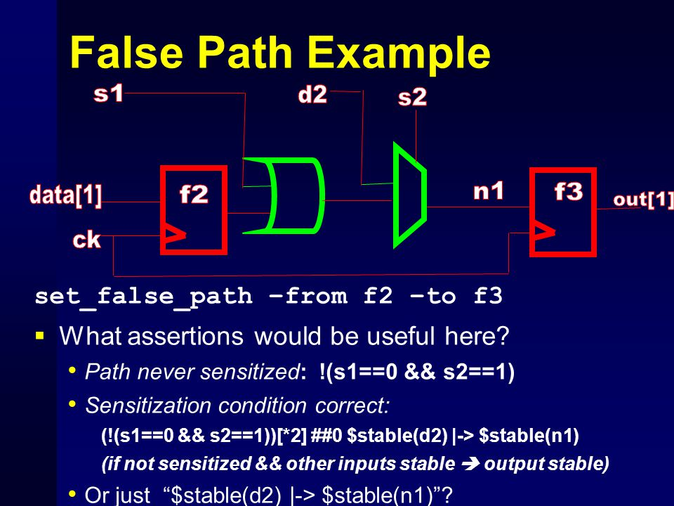 False Path Example set_false_path –from f2 –to f3  What assertions would be useful here.