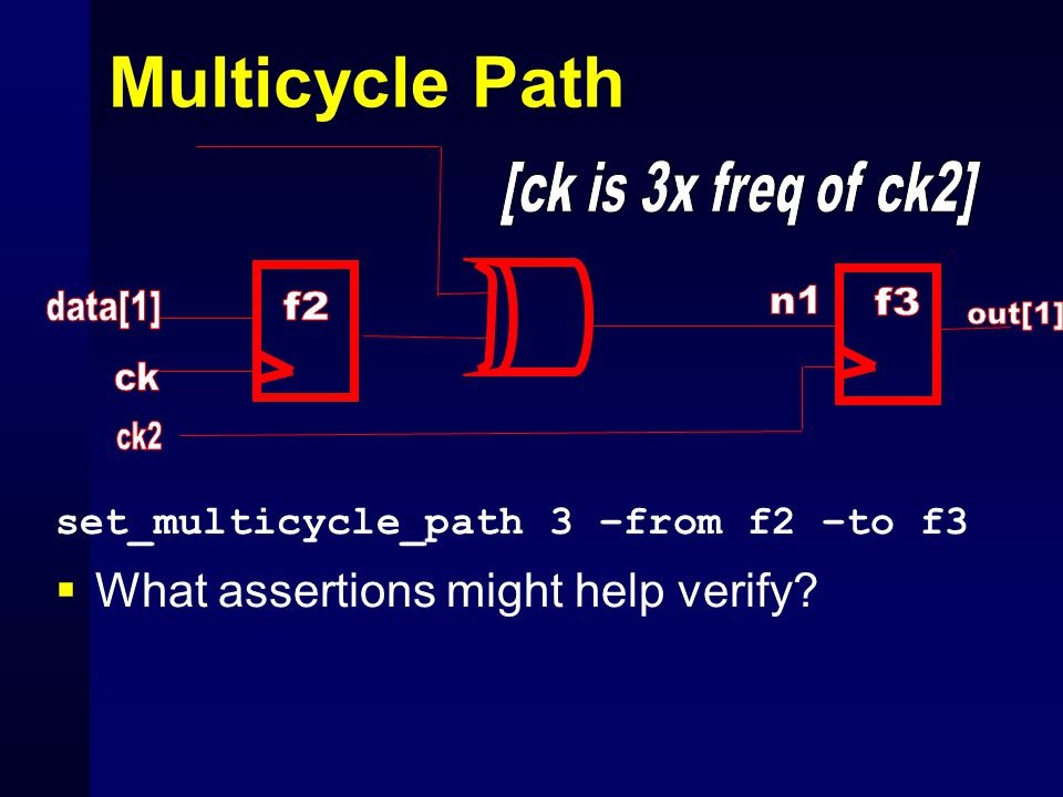 Multicycle Path set_multicycle_path 3 –from f2 –to f3  What assertions might help verify.