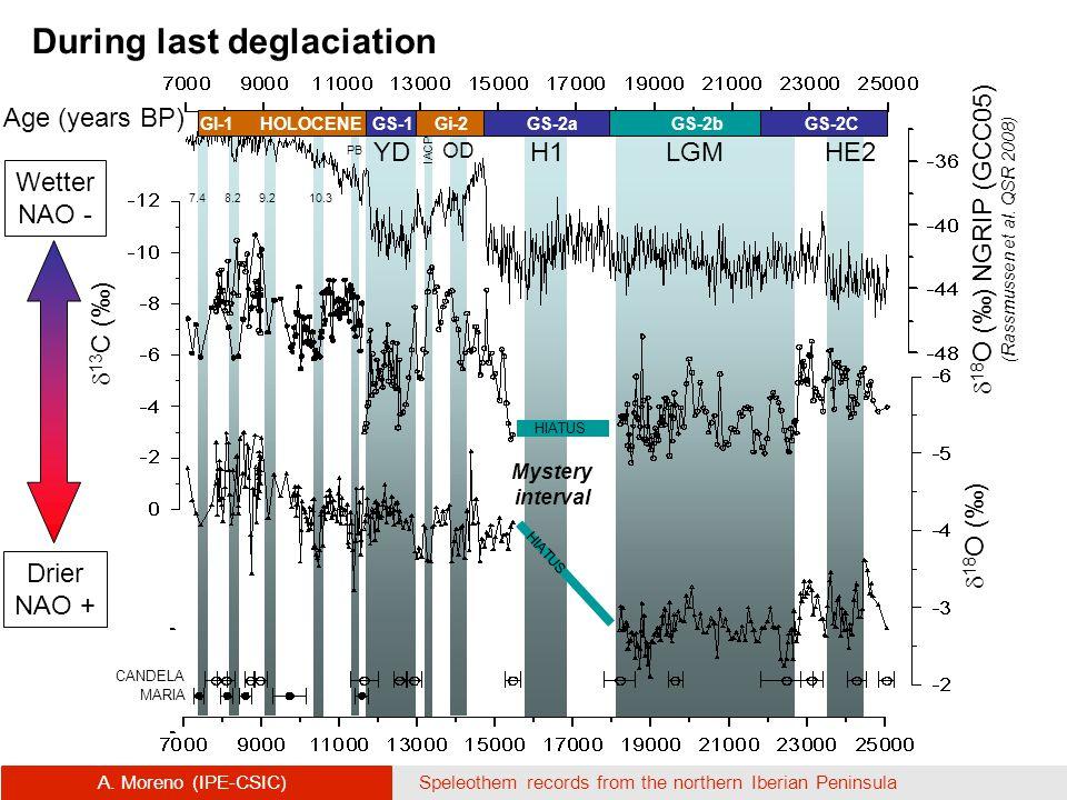 H1 YD IACP OD PB LGMHE2 10.39.2 8.2 7.4  13 C (‰)  18 O (‰)  18 O (‰) NGRIP (GCC05) (Rassmussen et al.