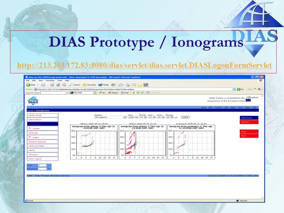 DIAS Prototype / Ionograms http://213.203.172.83:8080/dias/servlet/dias.servlet.DIASLogonFormServlet http://213.203.172.83:8080/dias/servlet/dias.servlet.DIASLogonFormServlet