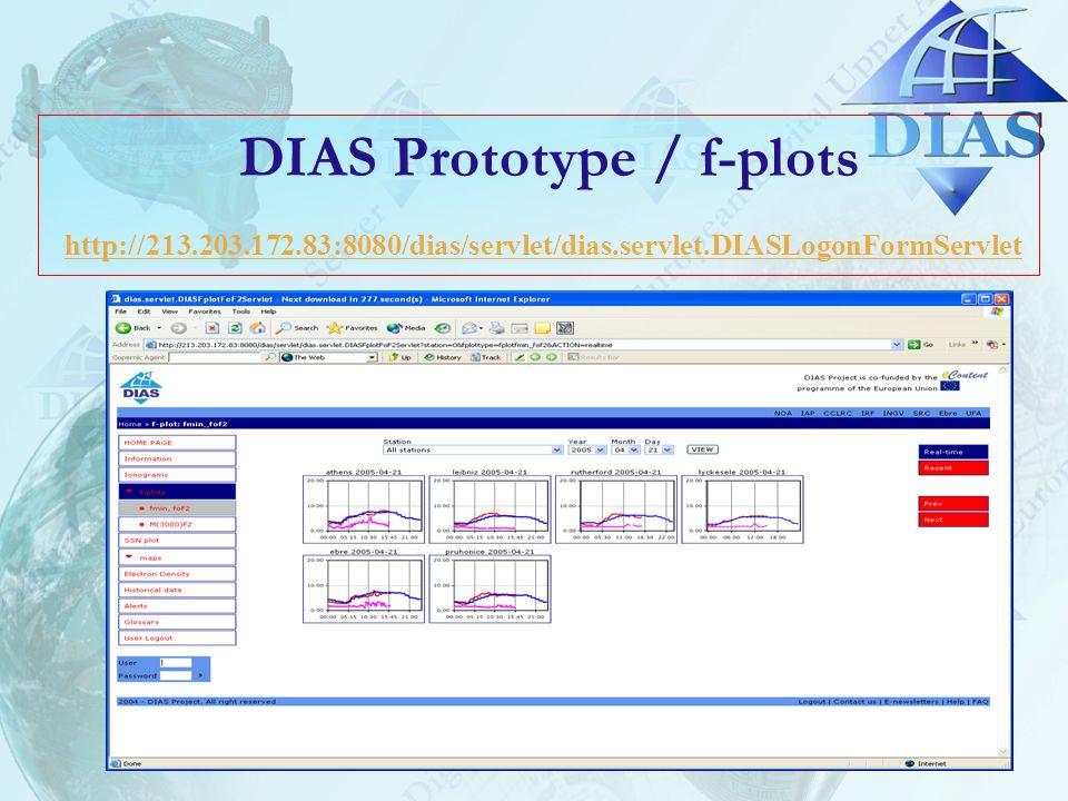 DIAS Prototype / f-plots http://213.203.172.83:8080/dias/servlet/dias.servlet.DIASLogonFormServlet http://213.203.172.83:8080/dias/servlet/dias.servlet.DIASLogonFormServlet