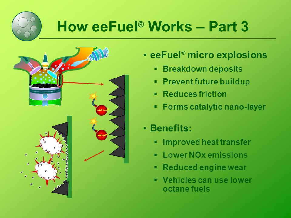 How eeFuel ® Works – Part 3 eeFuel ® micro explosions  Breakdown deposits  Prevent future buildup  Reduces friction  Forms catalytic nano-layer Benefits:  Improved heat transfer  Lower NOx emissions  Reduced engine wear  Vehicles can use lower octane fuels eeFuel ®