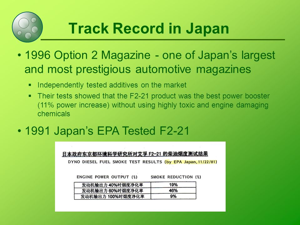 Track Record in Japan 1996 Option 2 Magazine - one of Japan's largest and most prestigious automotive magazines  Independently tested additives on the market  Their tests showed that the F2-21 product was the best power booster (11% power increase) without using highly toxic and engine damaging chemicals 1991 Japan's EPA Tested F2-21
