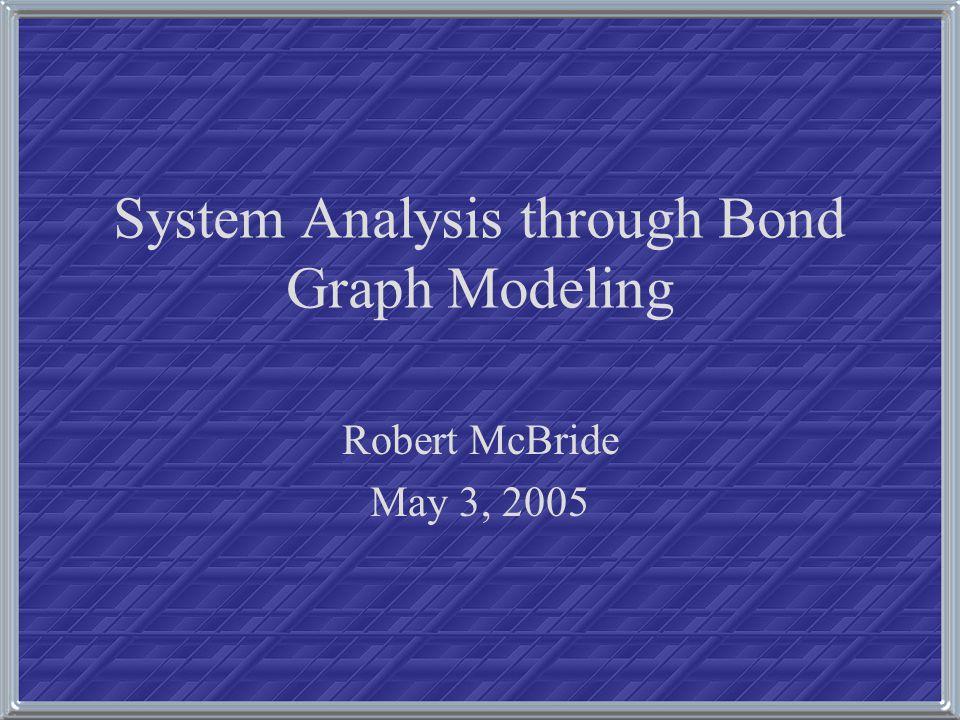 Common Bond Graph Simulation Flow Chart Bond Graph Construction Equation Formulation Simulation Code Development Model Analysis through Simulation Simulation Environment Question: Does Such a Simulation Environment Exist?